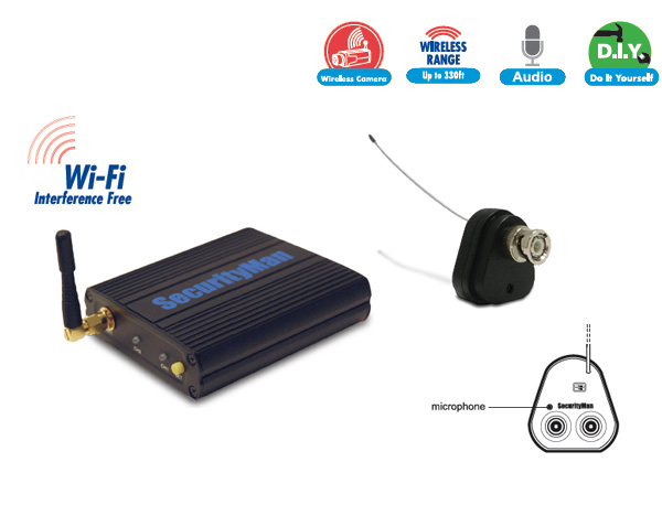 Security Man - SM-401-Converts wired Camera to wireless
