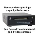DVQ27 -  4ch Camera Mobile Digital Video Recorders