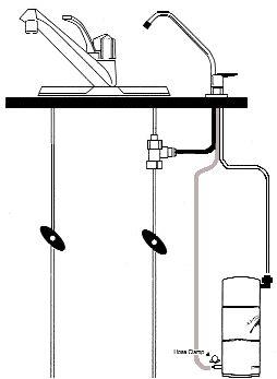 amway e84 water filter manual