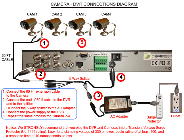 QH32DVR4C DIAGRAM q see qh32dvr4c $659 99 4ch h 264 pentaplex dvr with 320gb (cif q see camera cables wiring diagram at suagrazia.org